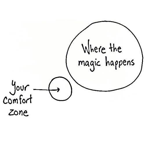 Moja komfort zona